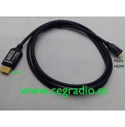 HDMI / Micro HDMI - 1.5cm