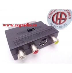 Adaptador Euroconector Scart a RCA S-video Compuesto AV TV Audio Vista Trasera